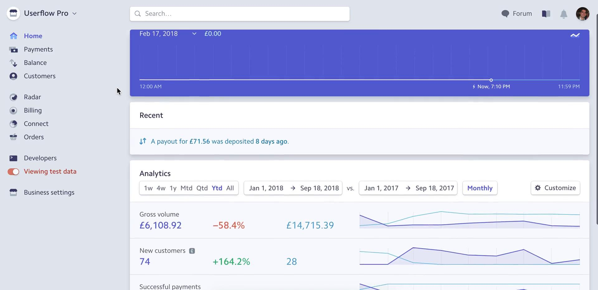 Analytics/Stats on Stripe video screenshot