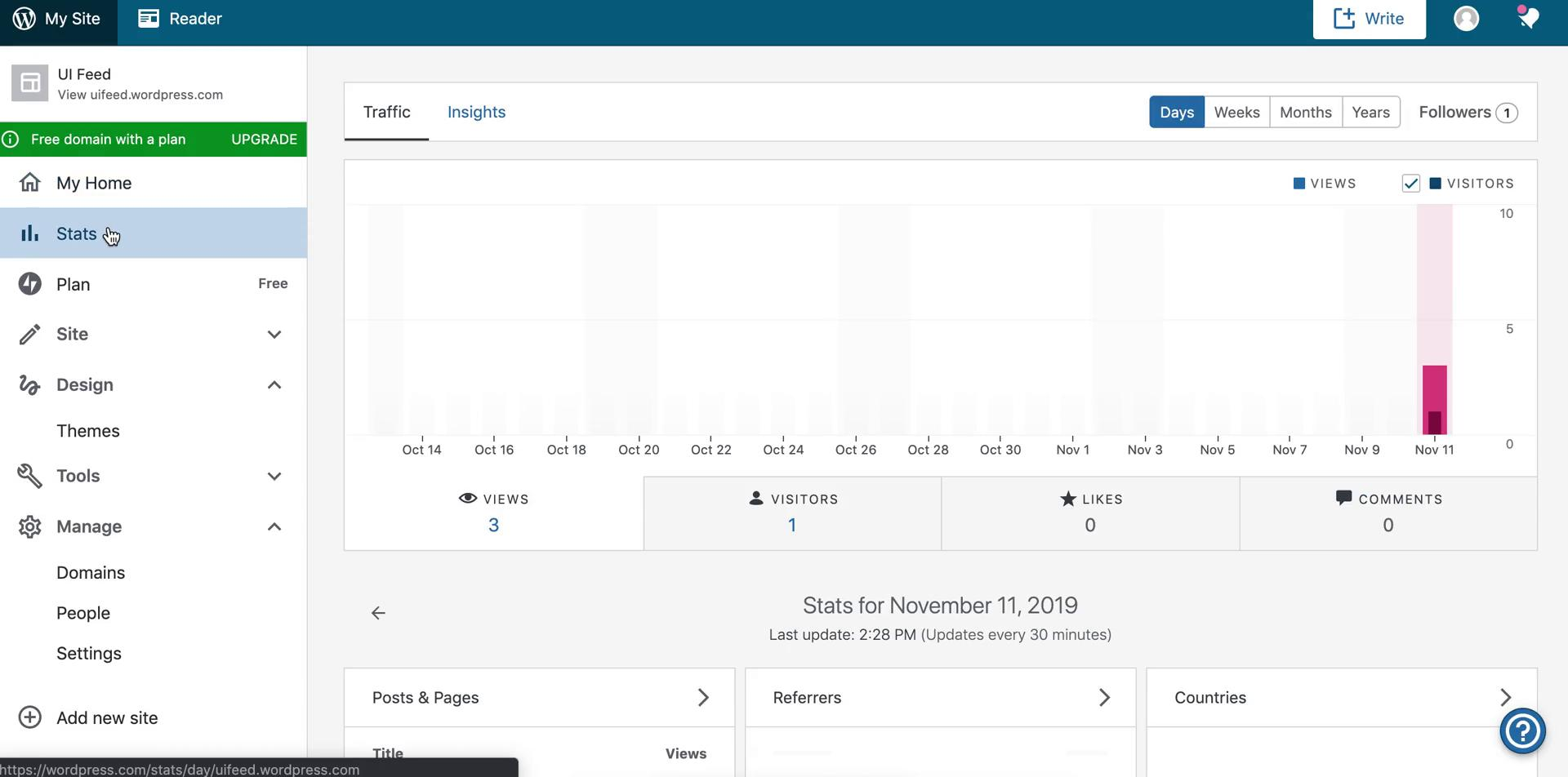 Analytics/Stats on WordPress video screenshot